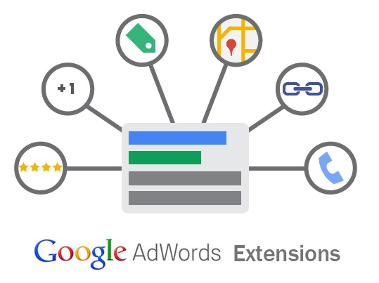 10 GOOGLE ADS WORLD EXTENSIONS
