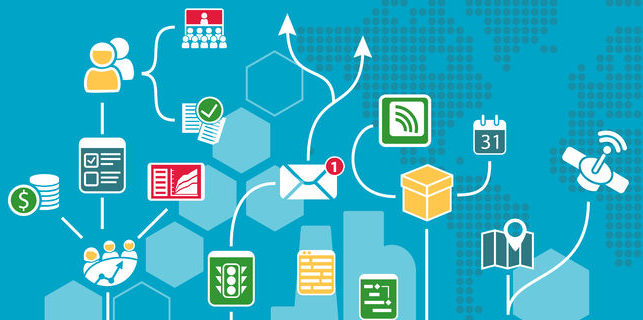 Marketing Automation in Layman's Terms